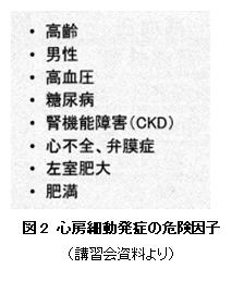 心房細動(2)
