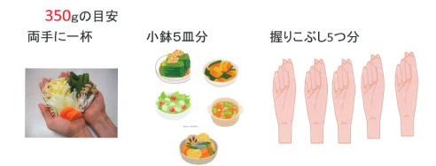 野菜類(202101)